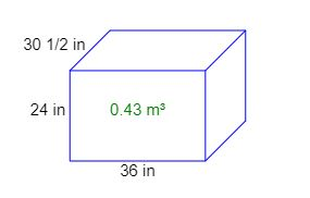 Cbm calculator what is cbm? Cubic meter calculator -linbis.